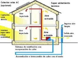 estructura-casa-paja-bioconstruccion